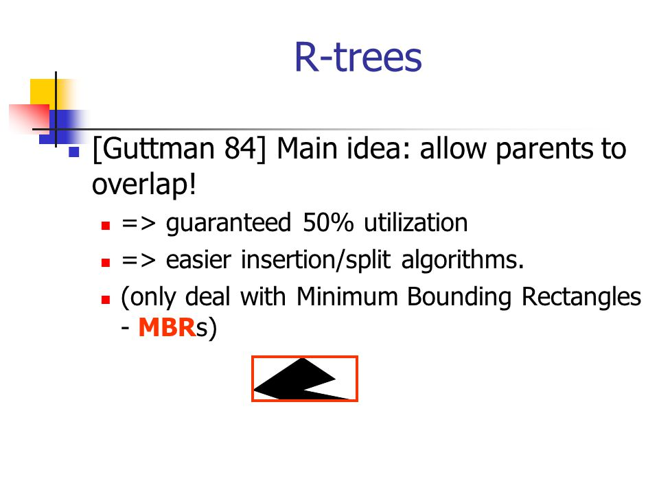 R-trees [Guttman 84] Main idea: allow parents to overlap.