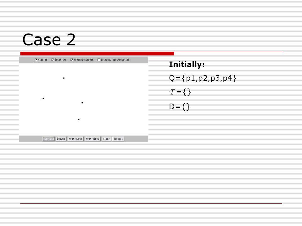 Case 2 Initially: Q={p1,p2,p3,p4} T ={} D={}
