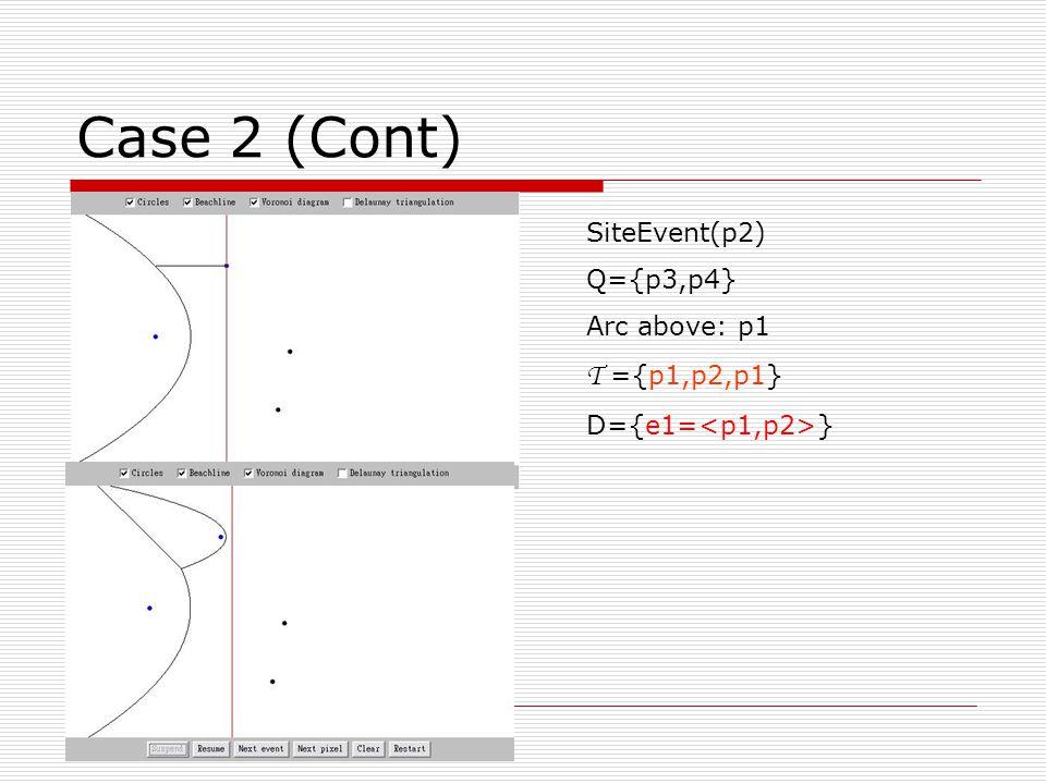 Case 2 (Cont) SiteEvent(p2) Q={p3,p4} Arc above: p1 T ={p1,p2,p1} D={e1= }