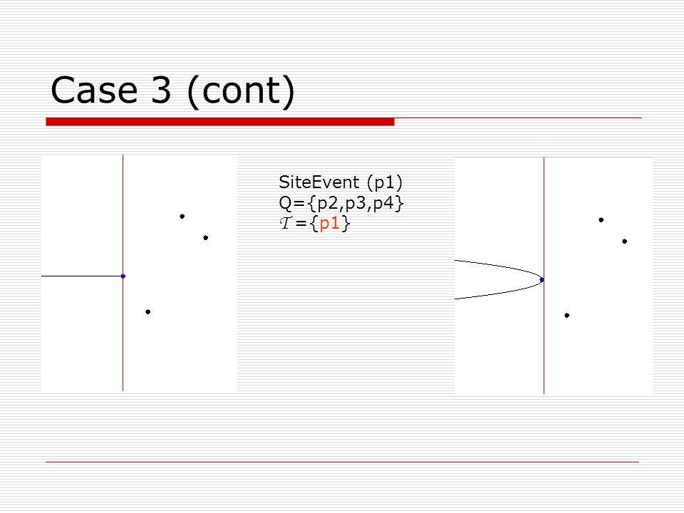 Case 3 (cont) SiteEvent (p1) Q={p2,p3,p4} T ={p1}