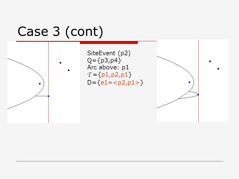 Case 3 (cont) SiteEvent (p2) Q={p3,p4} Arc above: p1 T ={p1,p2,p1} D={e1= }