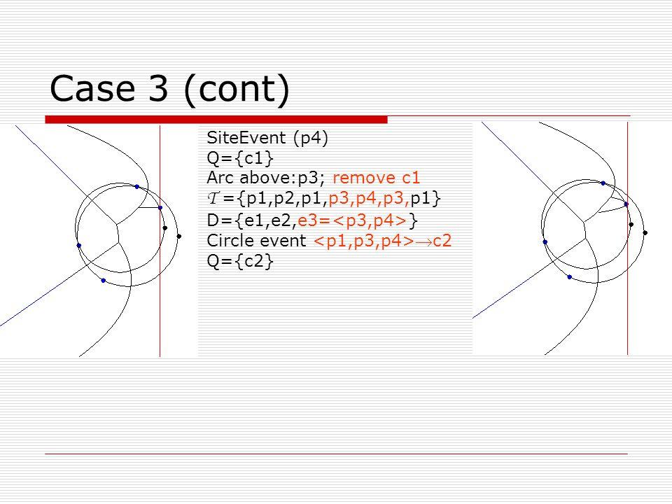 Case 3 (cont) SiteEvent (p4) Q={c1} Arc above:p3; remove c1 T ={p1,p2,p1,p3,p4,p3,p1} D={e1,e2,e3= } Circle event c2 Q={c2}