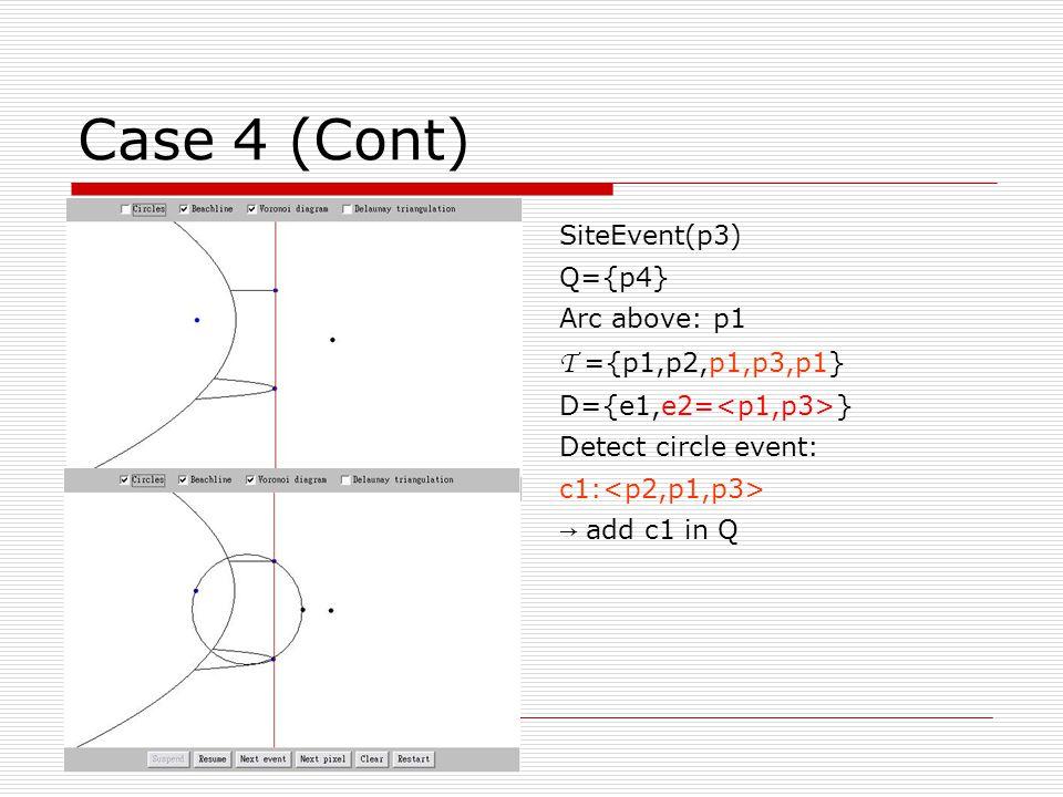 Case 4 (Cont) SiteEvent(p3) Q={p4} Arc above: p1 T ={p1,p2,p1,p3,p1} D={e1,e2= } Detect circle event: c1: → add c1 in Q