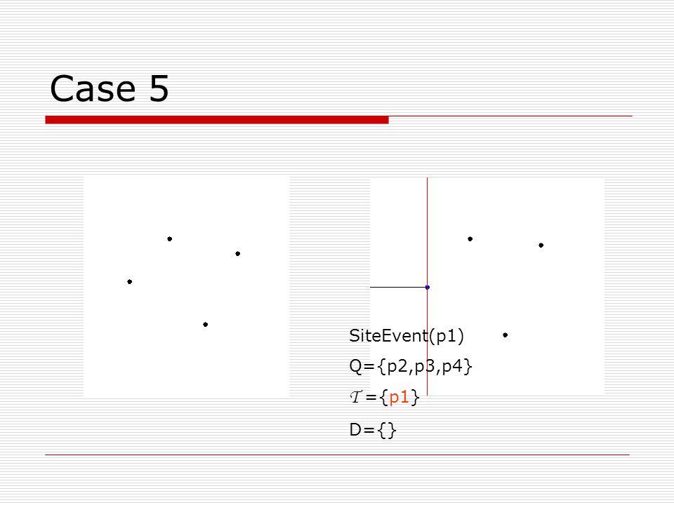 Case 5 SiteEvent(p1) Q={p2,p3,p4} T ={p1} D={}