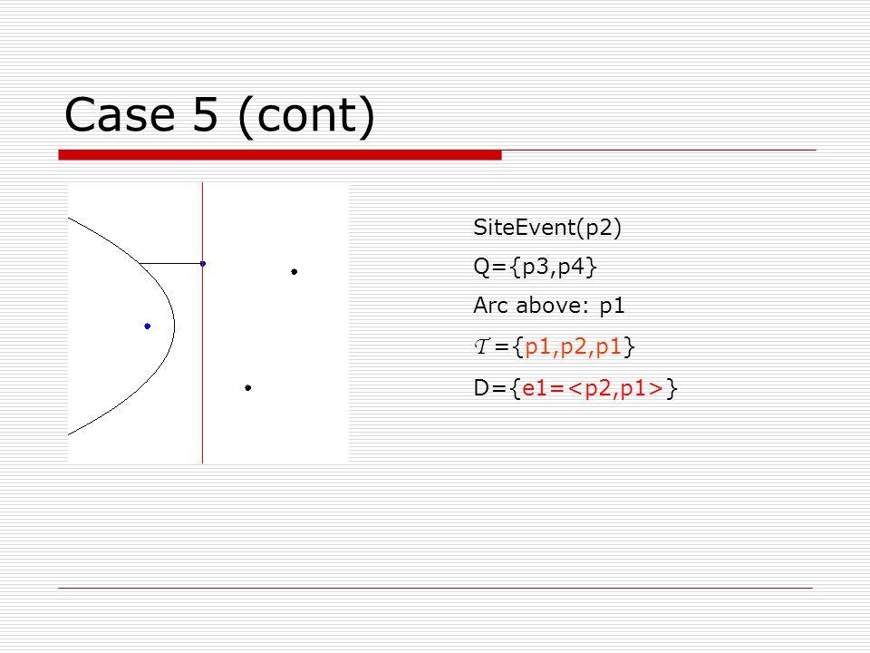 Case 5 (cont) SiteEvent(p2) Q={p3,p4} Arc above: p1 T ={p1,p2,p1} D={e1= }