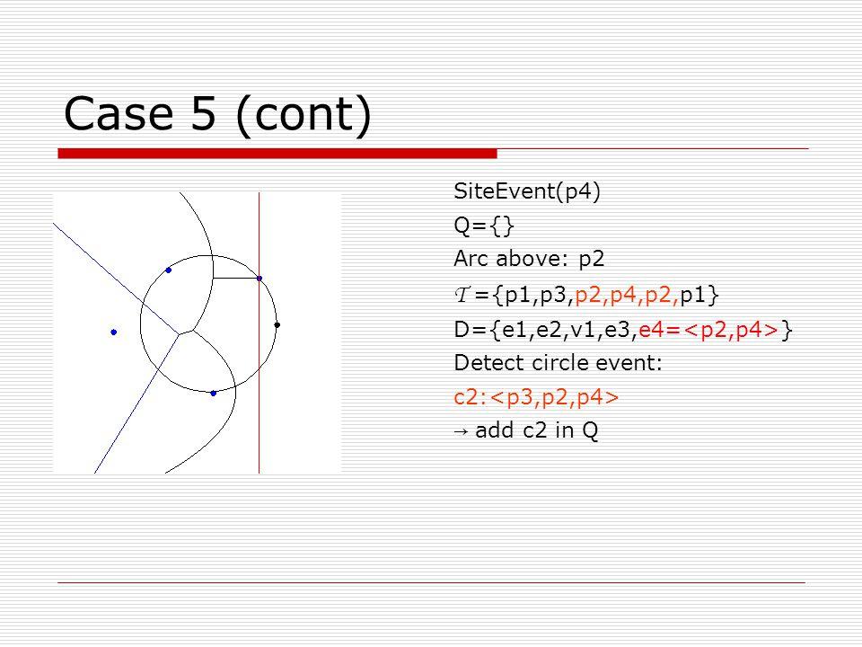 Case 5 (cont) SiteEvent(p4) Q={} Arc above: p2 T ={p1,p3,p2,p4,p2,p1} D={e1,e2,v1,e3,e4= } Detect circle event: c2: → add c2 in Q