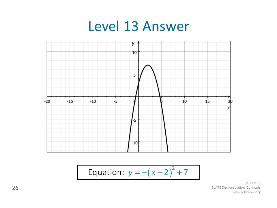 Level 13 Answer 26 2013 IEBC SLATE Demonstration Curricula www.iebcnow.org