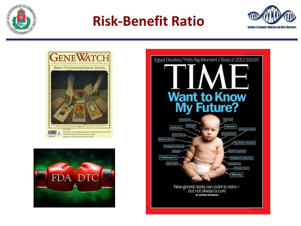 Risk-Benefit Ratio