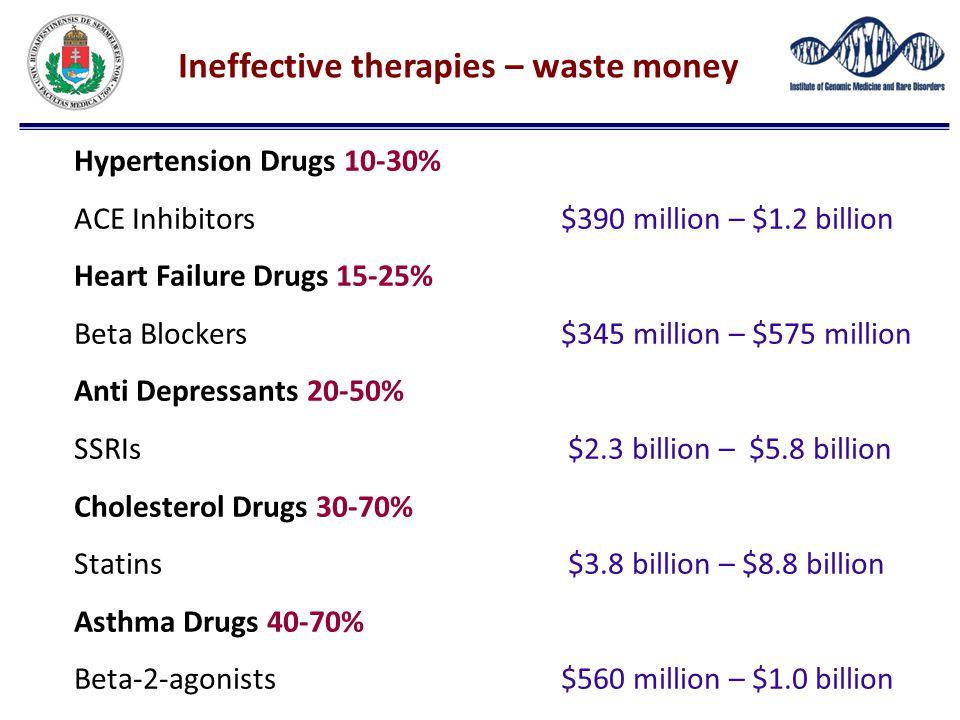 Ineffective therapies – waste money Hypertension Drugs 10-30% ACE Inhibitors $390 million – $1.2 billion Heart Failure Drugs 15-25% Beta Blockers $345