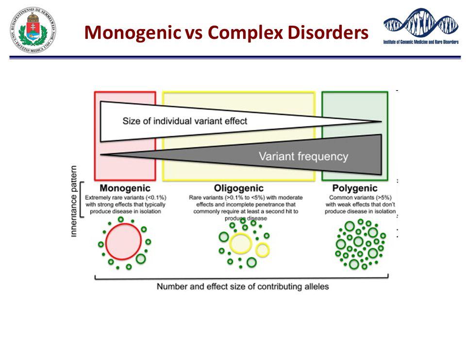 Monogenic vs Complex Disorders