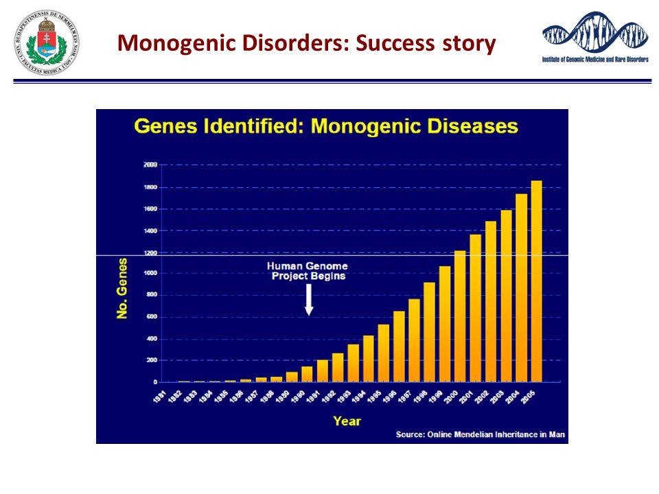 Monogenic Disorders: Success story
