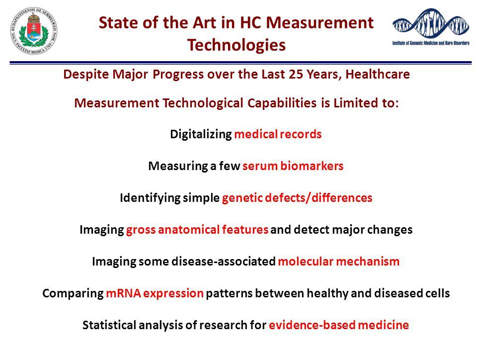 State of the Art in HC Measurement Technologies Despite Major Progress over the Last 25 Years, Healthcare Measurement Technological Capabilities is Li