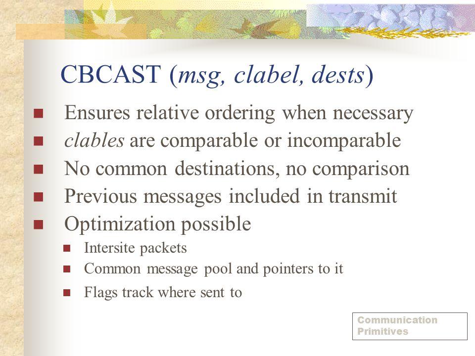 CBCAST (msg, clabel, dests) Ensures relative ordering when necessary clables are comparable or incomparable No common destinations, no comparison Prev
