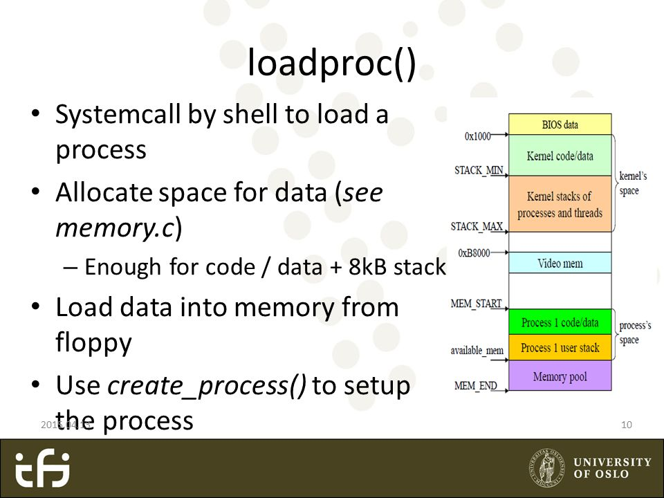 loadproc() Systemcall by shell to load a process Allocate space for data (see memory.c) – Enough for code / data + 8kB stack.