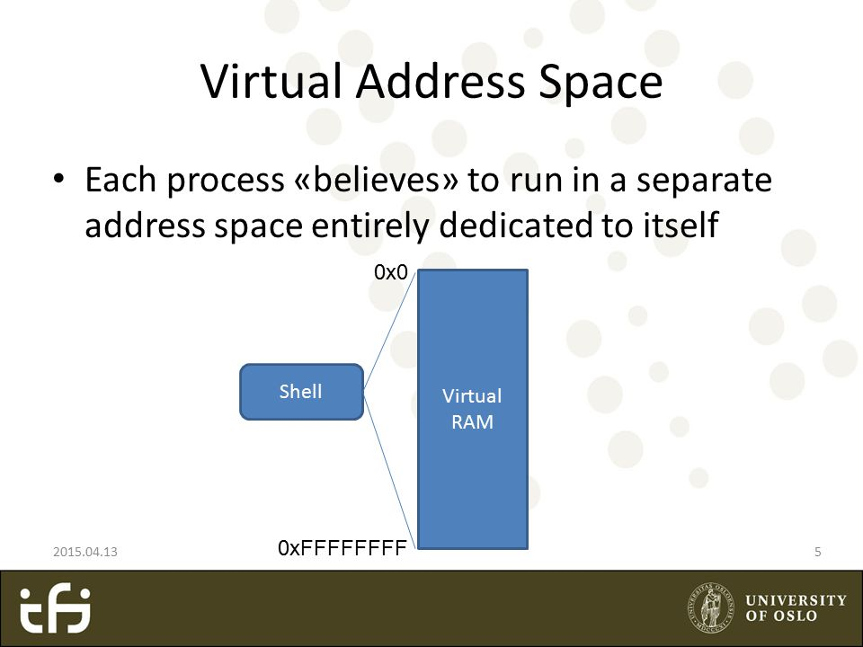 Virtual Address Space Behind the scenes, the MMU maps virtual addresses to physical addresses using paging mechanisms.