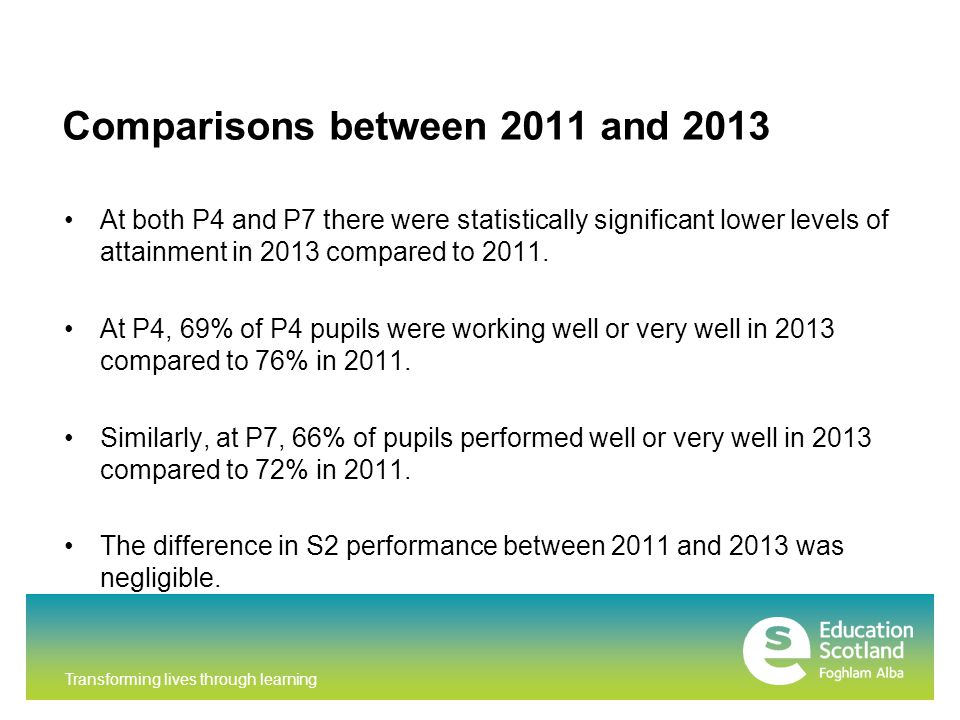 Transforming lives through learning Comparisons between 2011 and 2013 At both P4 and P7 there were statistically significant lower levels of attainmen