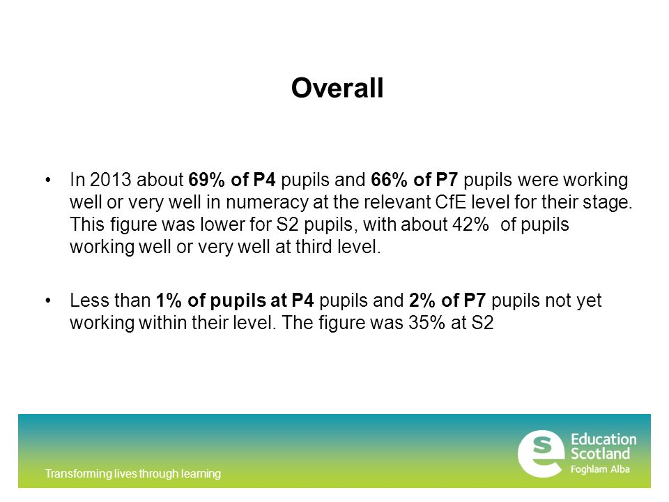 Transforming lives through learning Overall In 2013 about 69% of P4 pupils and 66% of P7 pupils were working well or very well in numeracy at the rele