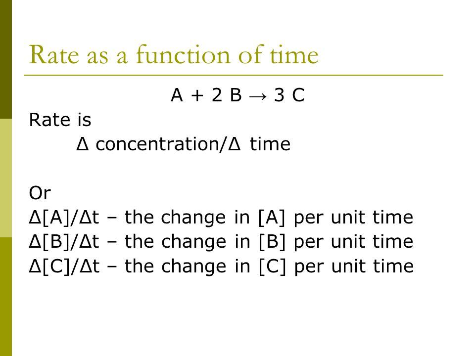 Rate as a function of time A + 2 B → 3 C Rate is Δ concentration/Δ time Or Δ[A]/Δt – the change in [A] per unit time Δ[B]/Δt – the change in [B] per u