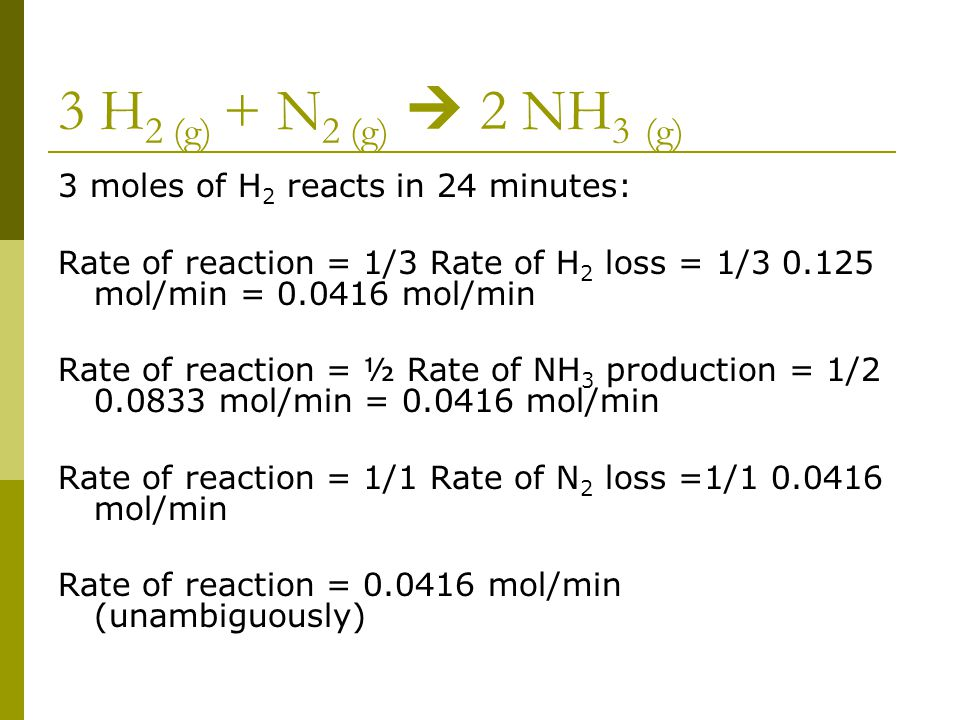 3 H 2 (g) + N 2 (g)  2 NH 3 (g) 3 moles of H 2 reacts in 24 minutes: Rate of reaction = 1/3 Rate of H 2 loss = 1/3 0.125 mol/min = 0.0416 mol/min Rat