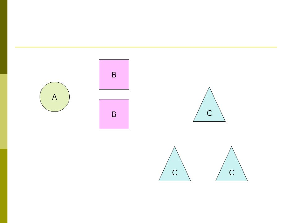 A B B C CC