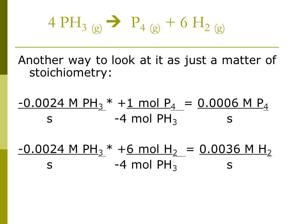 4 PH 3 (g)  P 4 (g) + 6 H 2 (g) Another way to look at it as just a matter of stoichiometry: -0.0024 M PH 3 * +1 mol P 4 = 0.0006 M P 4 s -4 mol PH 3
