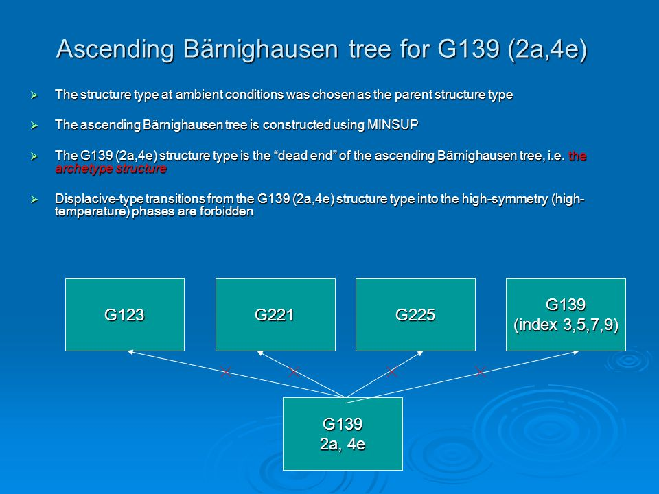 Ascending Bärnighausen tree for G139 (2a,4e)  The structure type at ambient conditions was chosen as the parent structure type  The ascending Bärnig