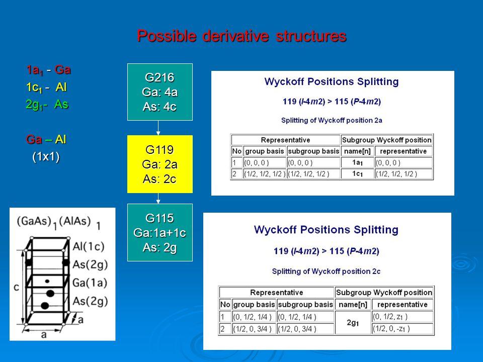Possible derivative structures 1a 1 - Ga 1c 1 - Al 2g 1 - As Ga – Al (1x1) (1x1) G216 Ga: 4a As: 4c G119 Ga: 2a As: 2c G115Ga:1a+1c As: 2g