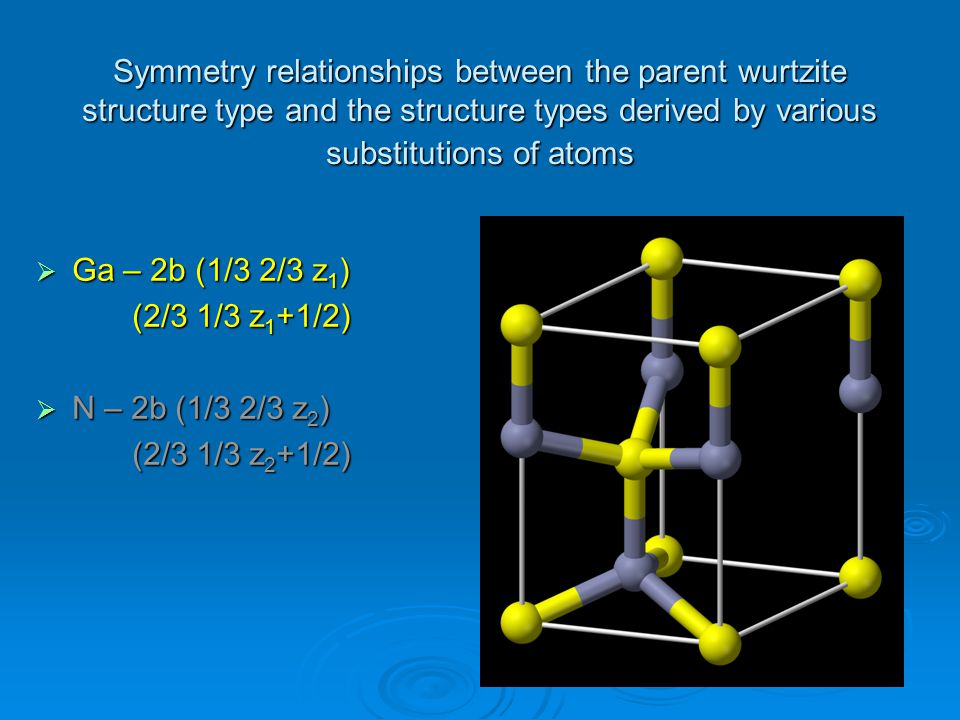 Symmetry relationships between the parent wurtzite structure type and the structure types derived by various substitutions of atoms  Ga – 2b (1/3 2/3