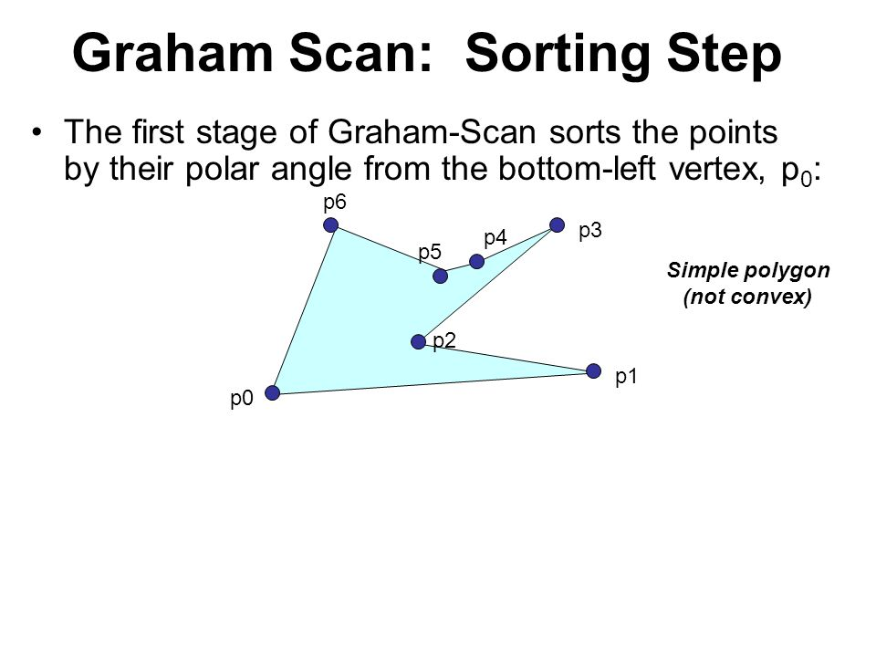 Graham Scan: Sorting Step The first stage of Graham-Scan sorts the points by their polar angle from the bottom-left vertex, p 0 : In recitation, we as