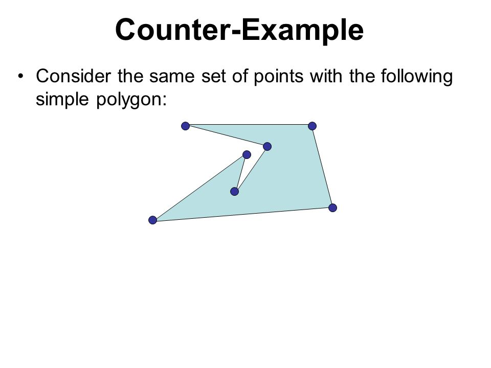 Counter-Example Consider the same set of points with the following simple polygon: Run Graham's Scan starting from p0 p0 p1 p2 p3 p2 p1 p0 Stack p4 p5 p6