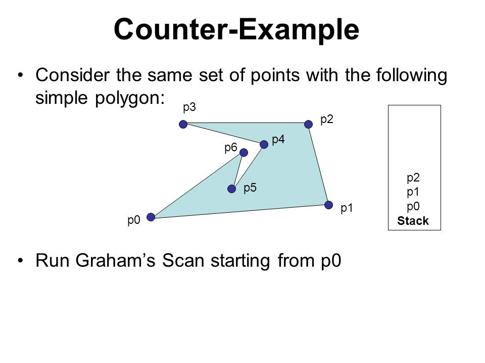 Counter-Example Consider the same set of points with the following simple polygon: Run Graham's Scan starting from p0 p0 p1 p2 p3 p4 p5 p6 p2 p1 p0 Stack