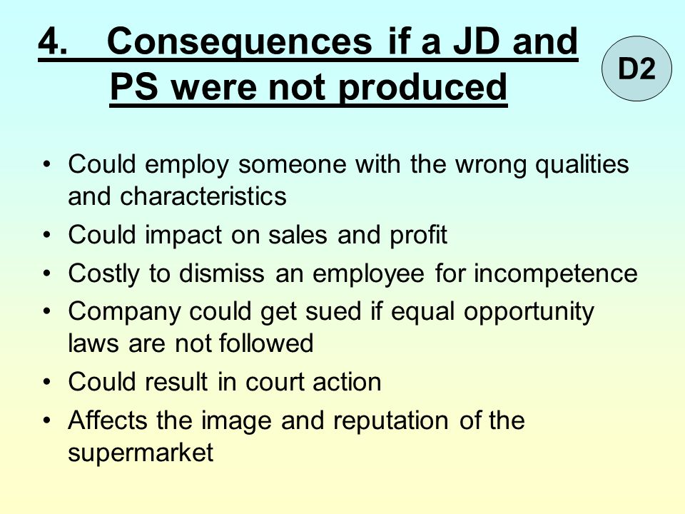 4.Consequences if a JD and PS were not produced Could employ someone with the wrong qualities and characteristics Could impact on sales and profit Cos