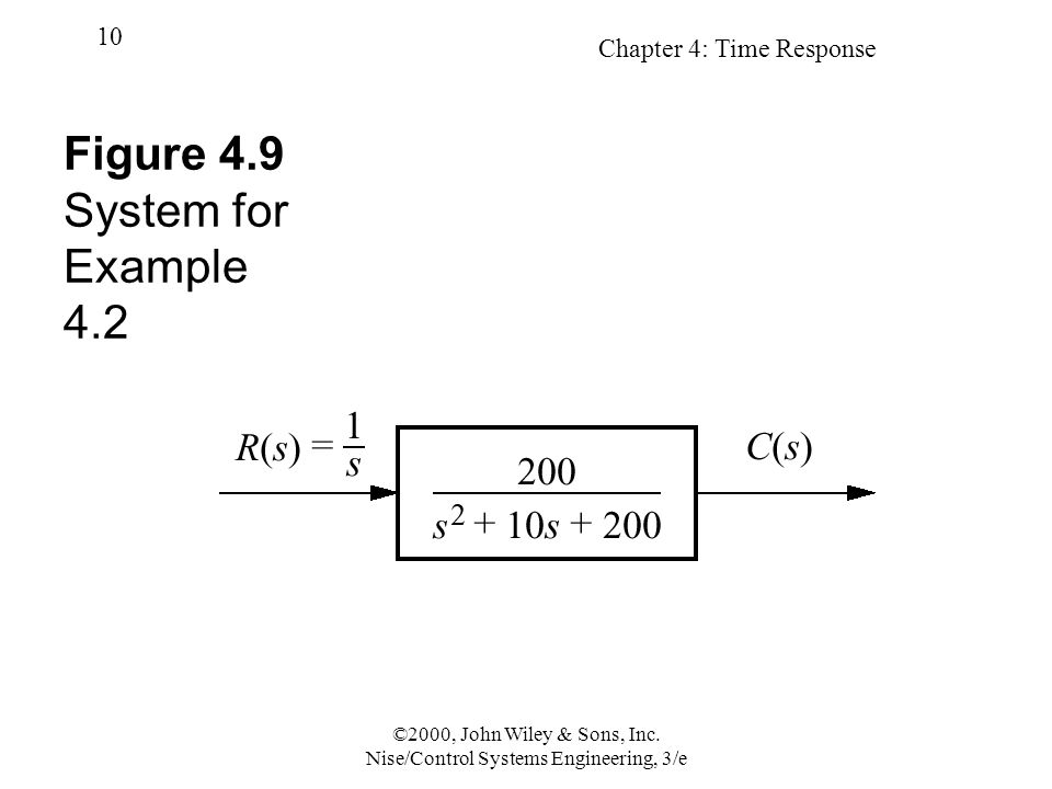 Chapter 4: Time Response 10 ©2000, John Wiley & Sons, Inc. Nise/Control Systems Engineering, 3/e Figure 4.9 System for Example 4.2