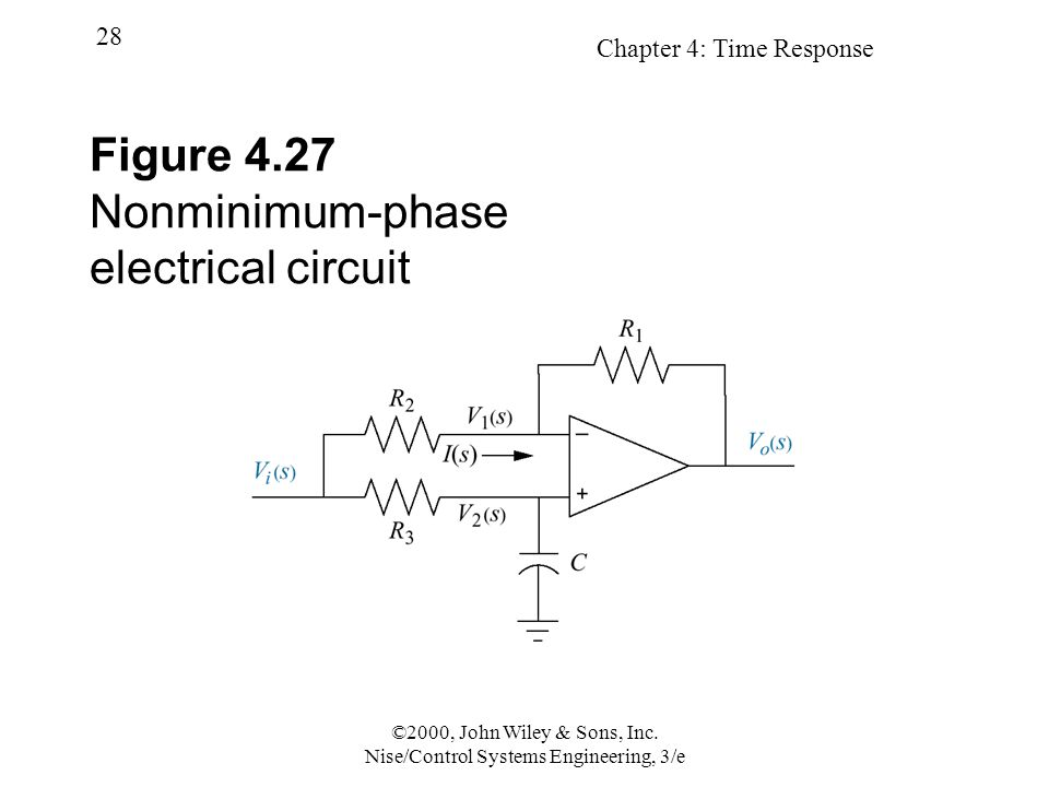 Chapter 4: Time Response 28 ©2000, John Wiley & Sons, Inc. Nise/Control Systems Engineering, 3/e Figure 4.27 Nonminimum-phase electrical circuit