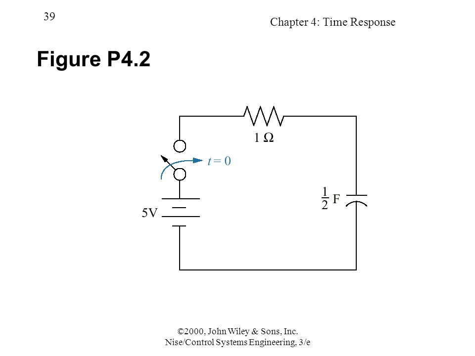 Chapter 4: Time Response 39 ©2000, John Wiley & Sons, Inc. Nise/Control Systems Engineering, 3/e Figure P4.2