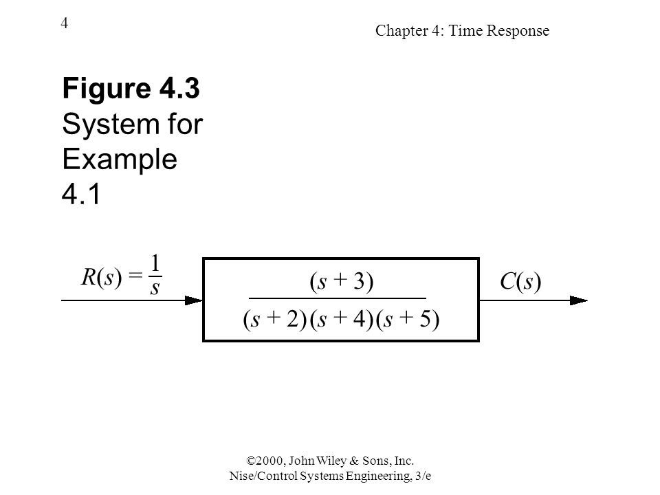Chapter 4: Time Response 5 ©2000, John Wiley & Sons, Inc.