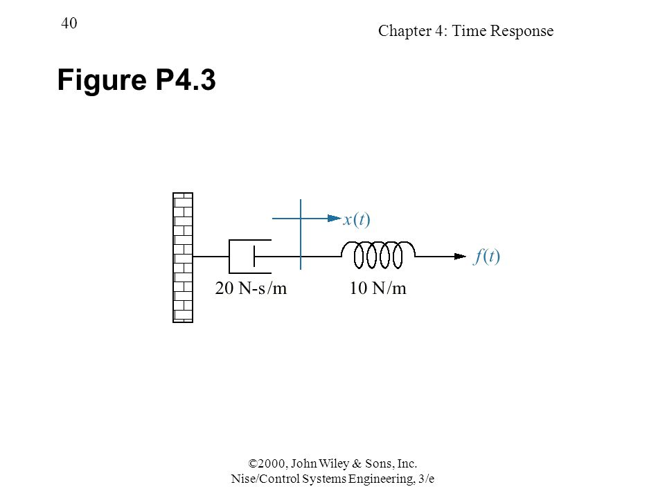 Chapter 4: Time Response 40 ©2000, John Wiley & Sons, Inc. Nise/Control Systems Engineering, 3/e Figure P4.3
