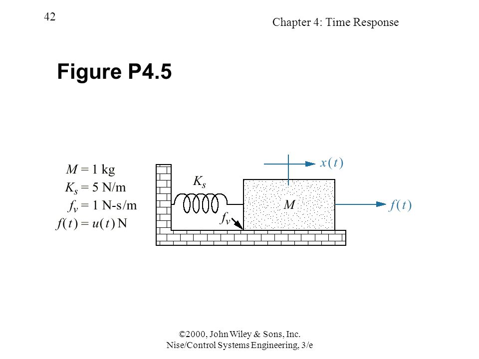 Chapter 4: Time Response 42 ©2000, John Wiley & Sons, Inc. Nise/Control Systems Engineering, 3/e Figure P4.5