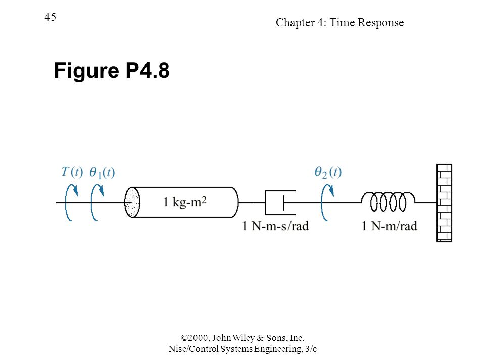 Chapter 4: Time Response 45 ©2000, John Wiley & Sons, Inc. Nise/Control Systems Engineering, 3/e Figure P4.8