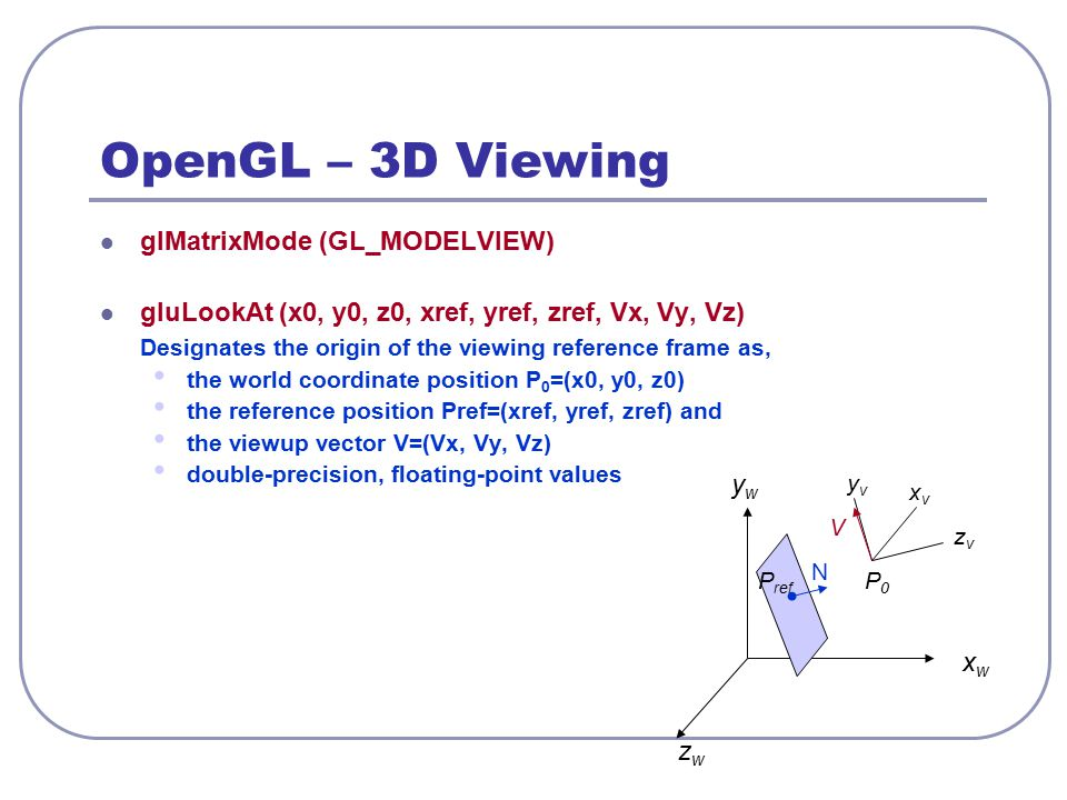 OpenGL – 3D Viewing glMatrixMode (GL_MODELVIEW) gluLookAt (x0, y0, z0, xref, yref, zref, Vx, Vy, Vz) Designates the origin of the viewing reference fr