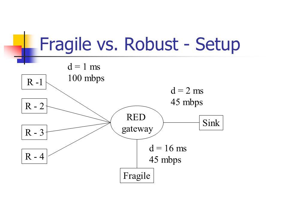 Fragile vs.