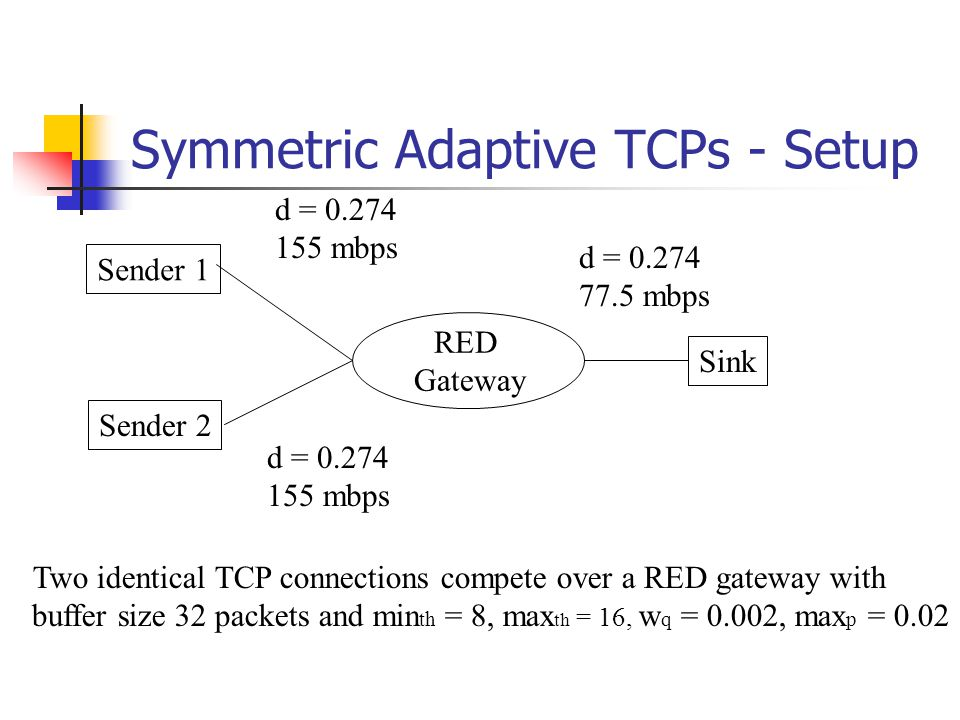 FRED - Advantages FRED s ability to accept packets preferentially from flows with few packets buffered achieves much of the beneficial effect of per  connection queuing and round  robin scheduling, but with substantially less complexity.