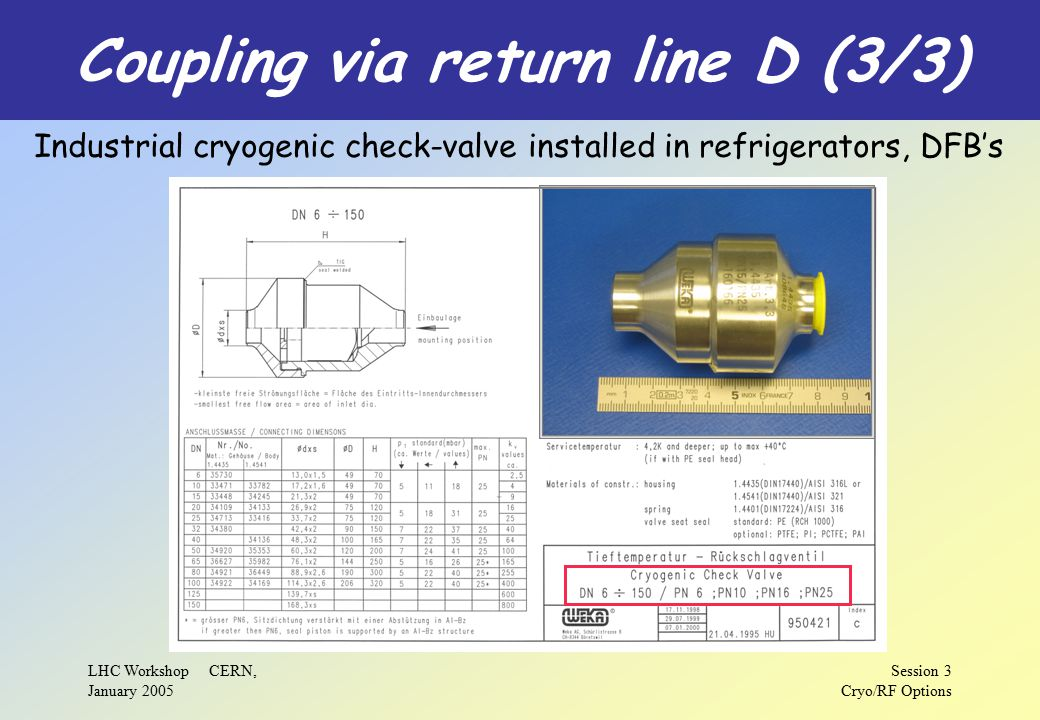 LHC Workshop CERN, January 2005 Session 3 Cryo/RF Options Coupling via return line D (3/3) Industrial cryogenic check-valve installed in refrigerators, DFB's