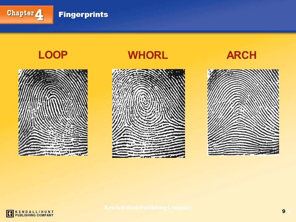 Chapter 4 Fingerprints 9 Kendall/Hunt Publishing Company 9 LOOPWHORLARCH