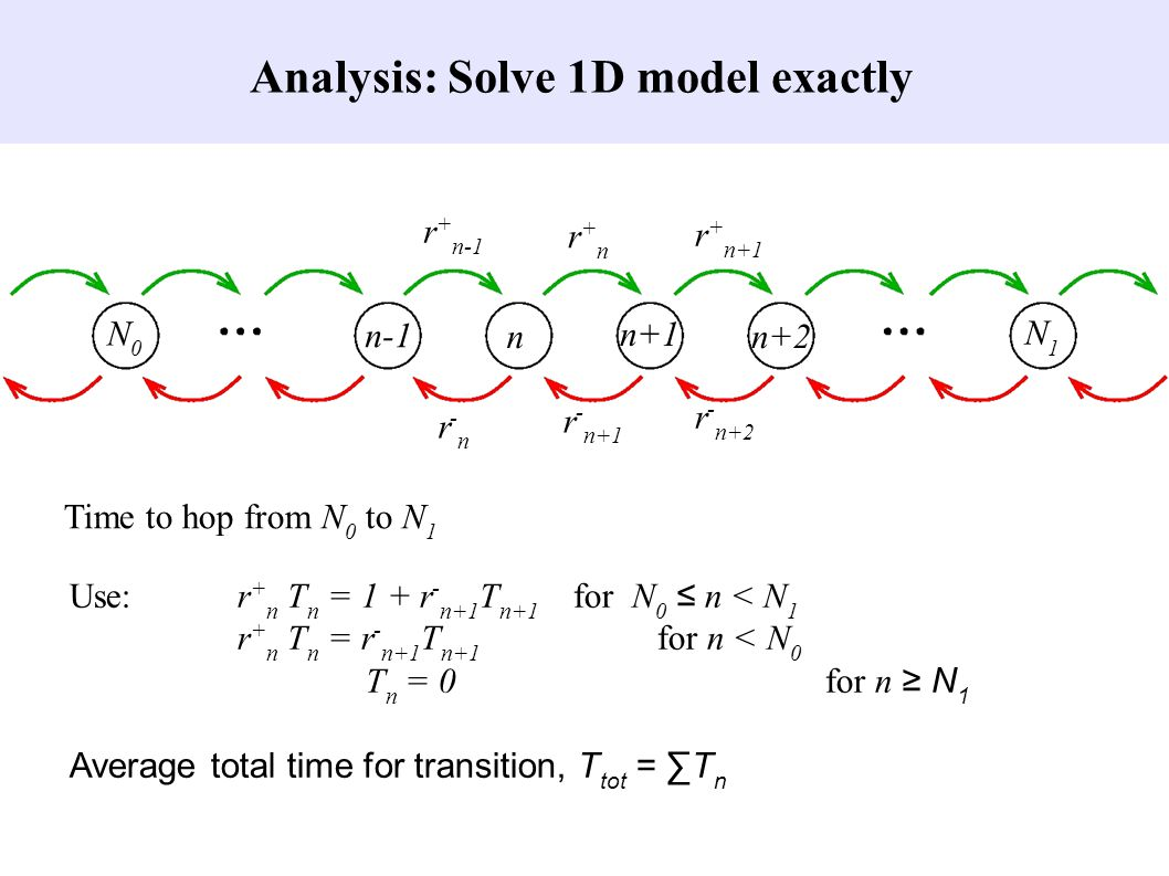 Analysis: Solve 1D model exactly Time to hop from N 0 to N 1 Use: r + n T n = 1 + r - n+1 T n+1 for N 0 ≤ n < N 1 r + n T n = r - n+1 T n+1 for n < N