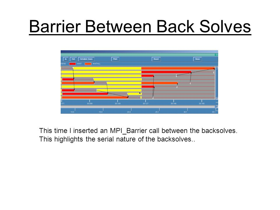 Barrier Between Back Solves This time I inserted an MPI_Barrier call between the backsolves.
