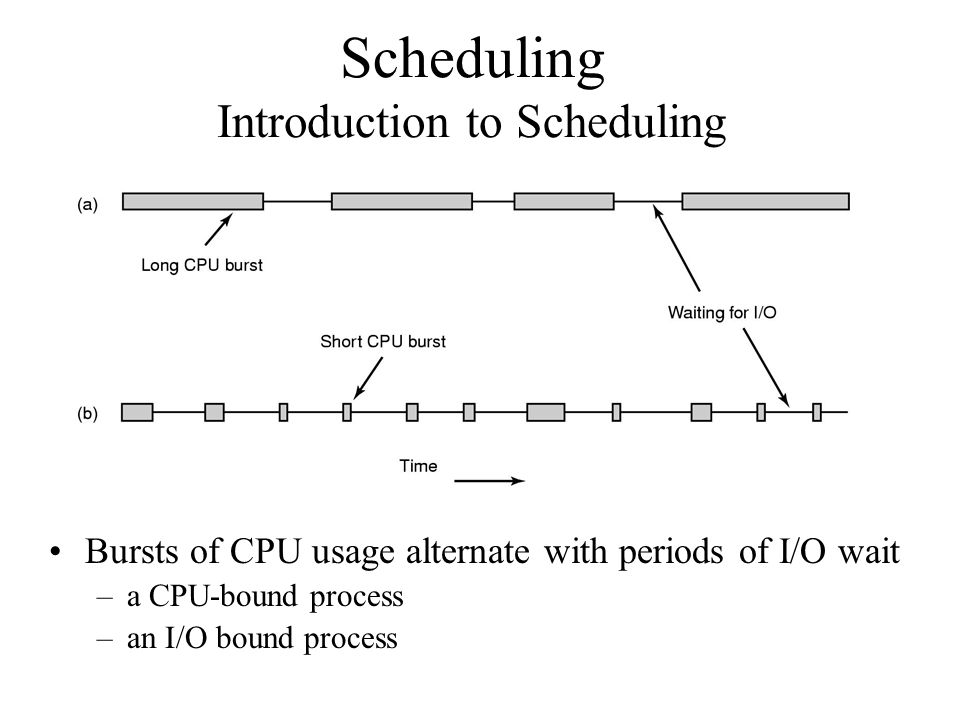 Scheduling Performance Criteria CPU utilization –Percentage of time that CPU is busy (and not idle), over some period of time Throughput –Number of jobs completed per unit time Turnaround time –Time interval from submission of a process until completion of the process Waiting time –Sum of the time periods spent in the ready queue Response time –Time from submission until first output/input –Approximate (estimate) by time from submission until first access to CPU