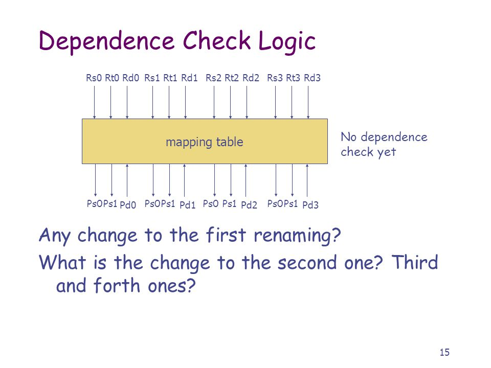 15 Dependence Check Logic Any change to the first renaming.