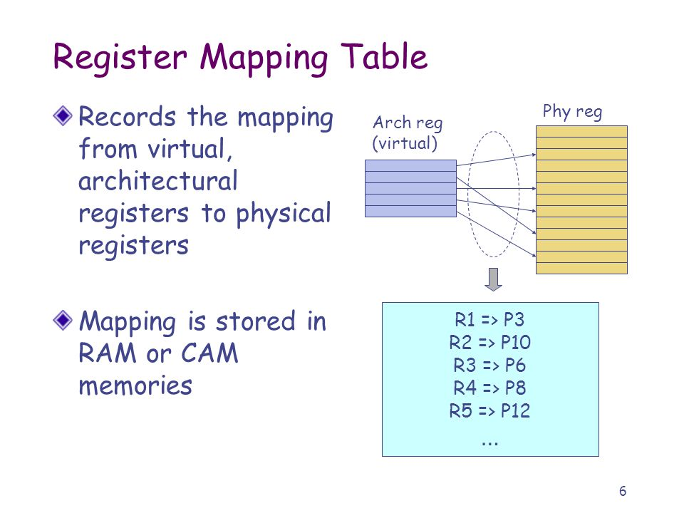 6 Register Mapping Table Records the mapping from virtual, architectural registers to physical registers Mapping is stored in RAM or CAM memories Arch