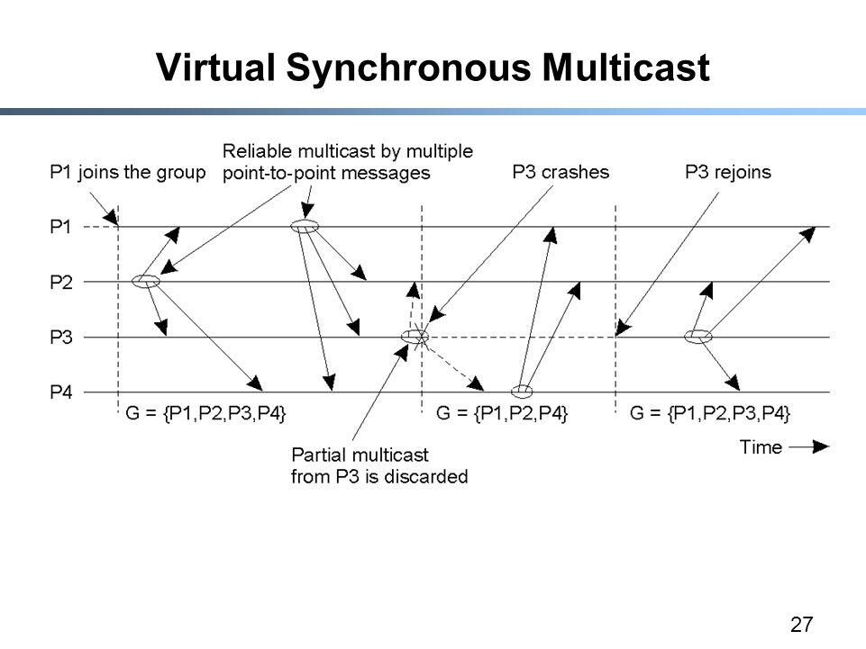 27 Virtual Synchronous Multicast